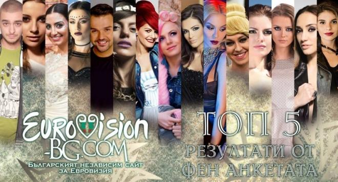 """Резултати: """"Кой трябва да представи България на Евровизия 2016?"""" – независима фен анкета"""