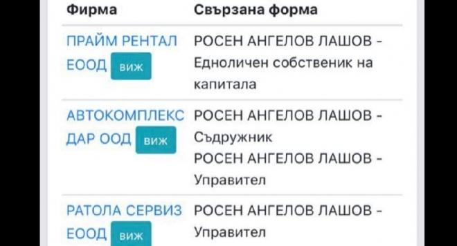Автоизманикът Росен Лашов върти нови далавери