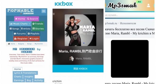 Мария и Rambl атакуват световните музикални канали